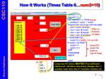how it works times table 6 num2 10