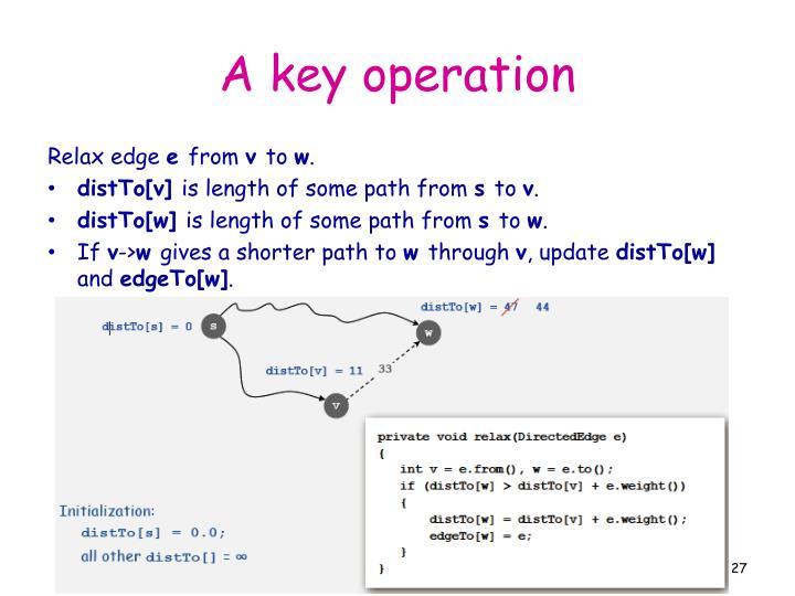 A key operation