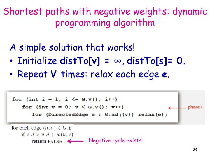 Shortest paths with negative weights: dynamic programming algorithm