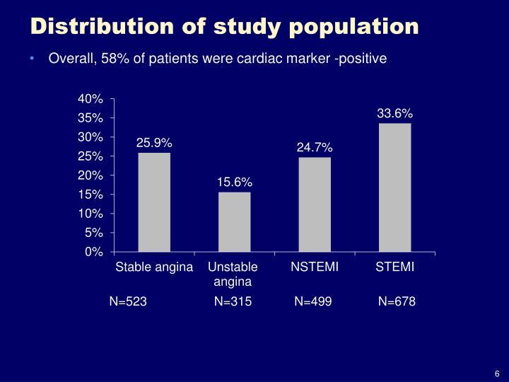 Distribution of study population