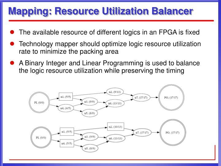 Mapping: Resource Utilization Balancer