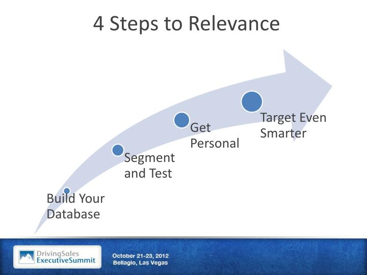 4 Steps to Relevance