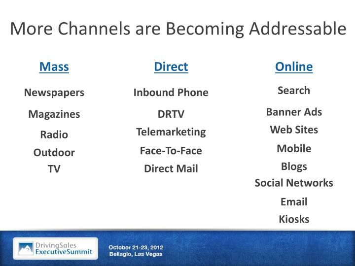 More Channels are Becoming Addressable
