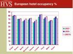 european hotel occupancy