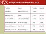 key portfolio transactions 2006