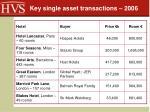 key single asset transactions 2006