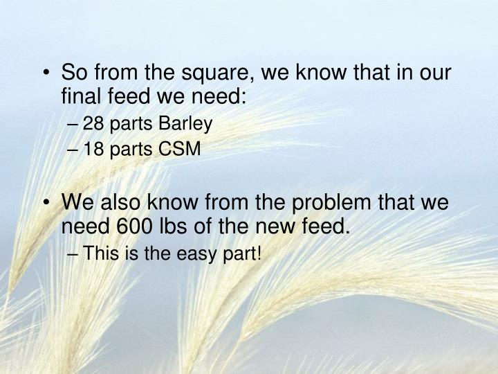 So from the square, we know that in our final feed we need: