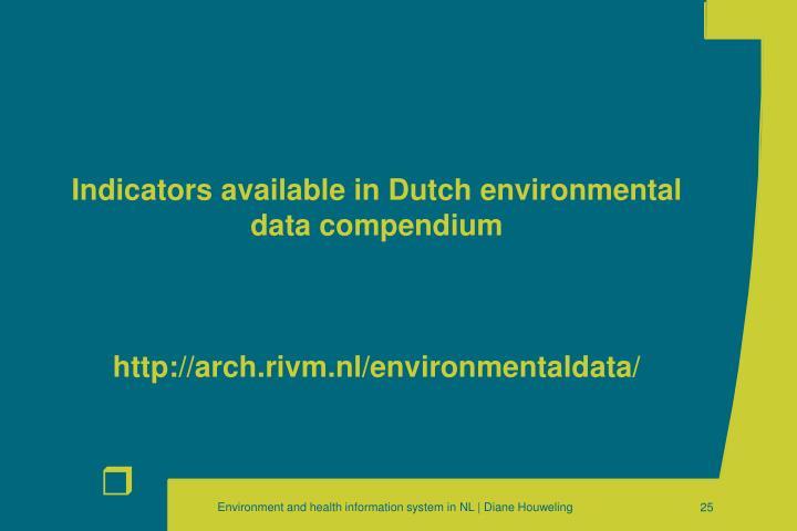 Indicators available in Dutch environmental data compendium
