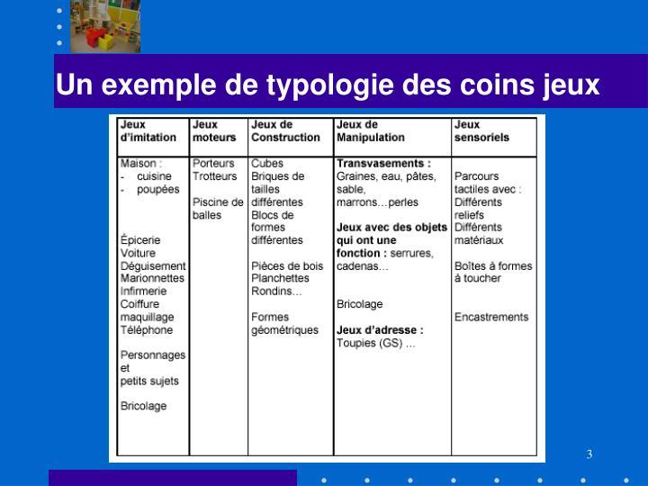 Un exemple de typologie des coins jeux