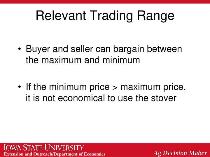 Relevant Trading Range