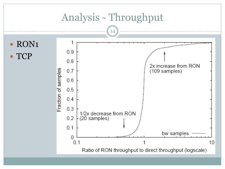 Analysis - Throughput