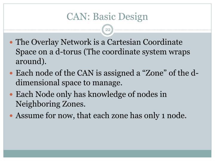 CAN: Basic Design