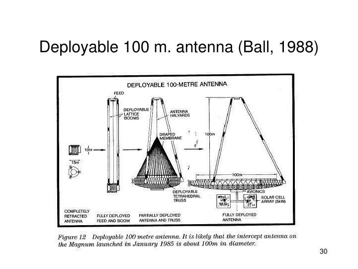 Deployable 100 m. antenna (Ball, 1988)