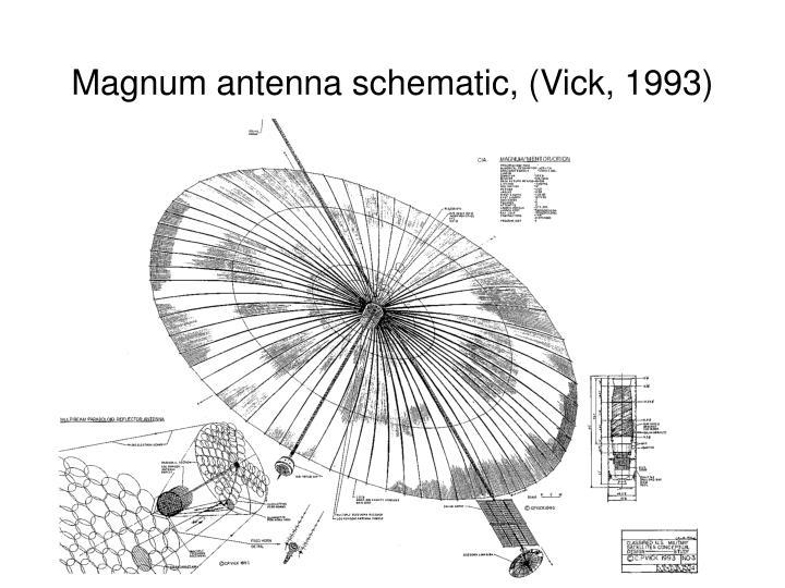 Magnum antenna schematic, (Vick, 1993)