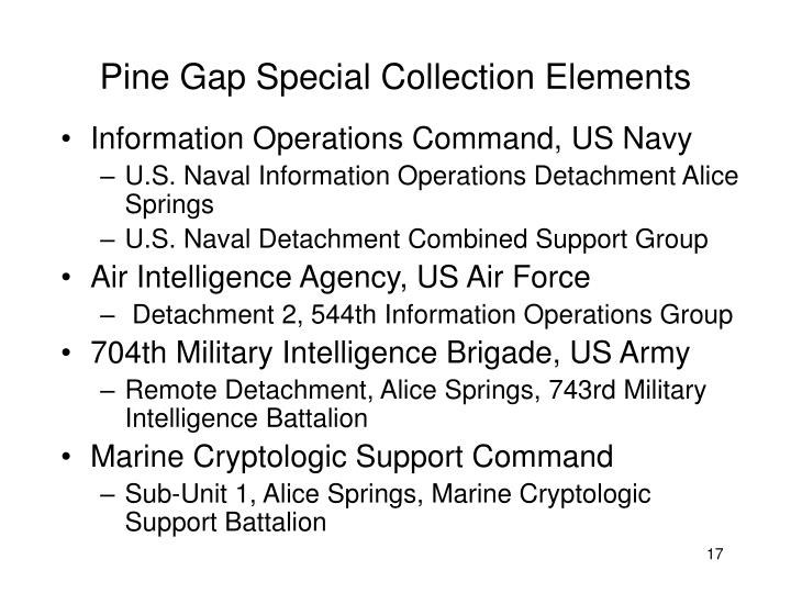 Pine Gap Special Collection Elements