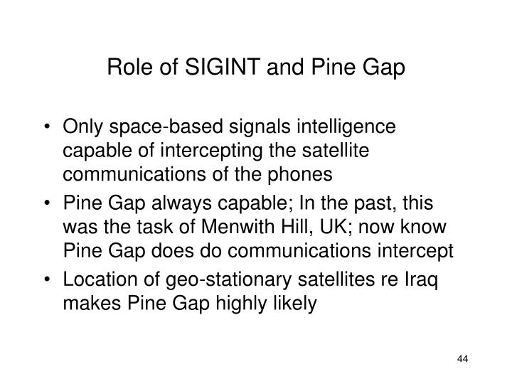 Role of SIGINT and Pine Gap