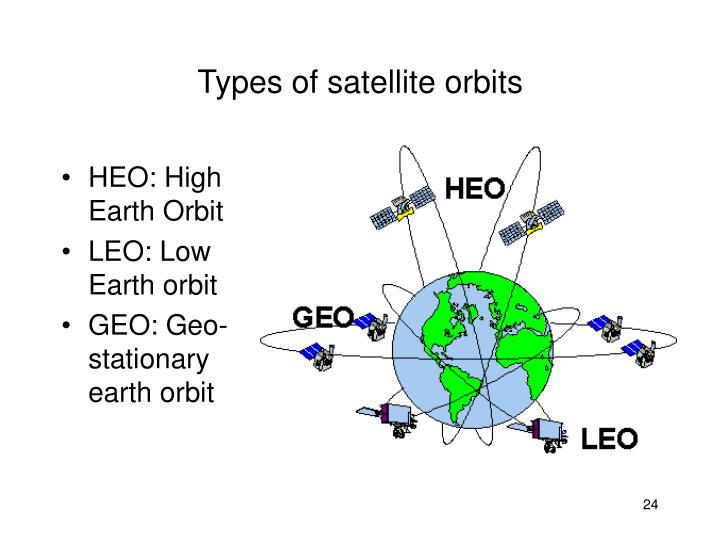 Types of satellite orbits