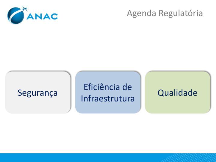 Agenda Regulatória