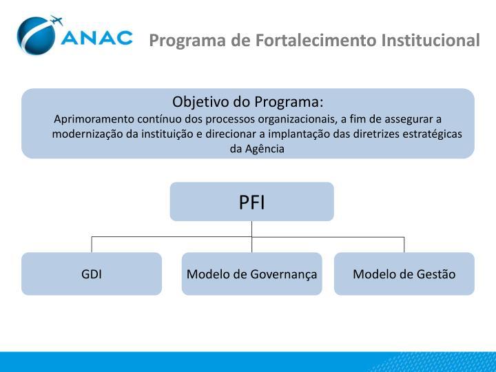 Programa de Fortalecimento Institucional