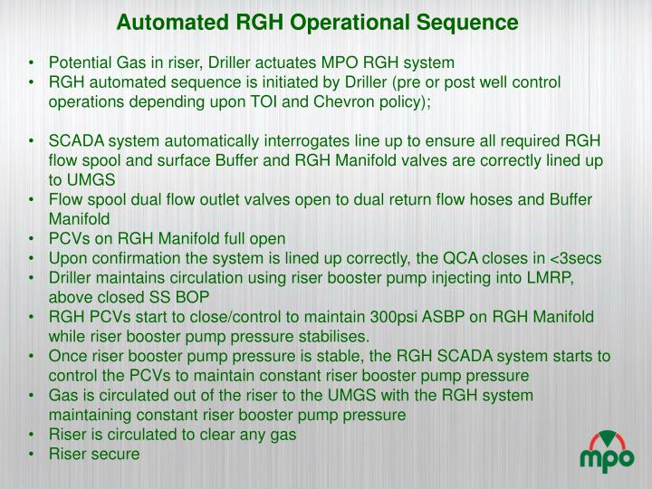 Automated RGH Operational Sequence