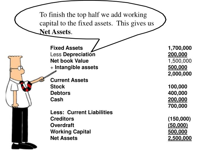 To finish the top half we add working capital to the fixed assets.  This gives us