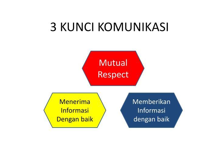 3 KUNCI KOMUNIKASI