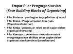 empat pilar pengorganisasian four building blocks of organizing