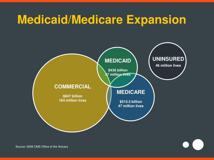 Medicaid/Medicare Expansion