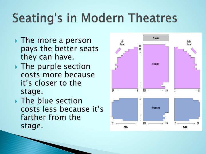 Seating's in Modern Theatres
