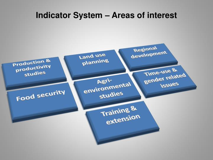 Indicator System – Areas of interest
