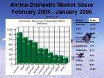 airline domestic market share february 2005 january 2006 resource 5