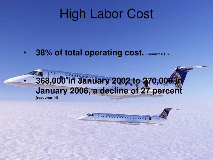 High Labor Cost