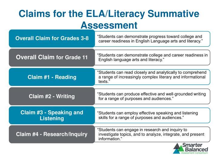 """""""Students can demonstrate progress toward college and career readiness in English Language arts and literacy."""""""
