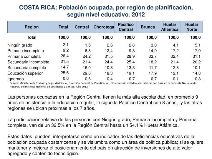 COSTA RICA: Población ocupada, por región de planificación,