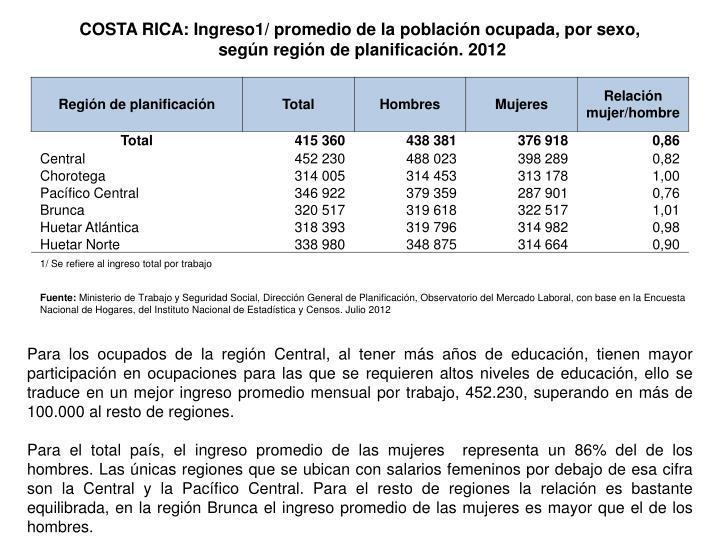 COSTA RICA: Ingreso1/ promedio de la población ocupada, por sexo,