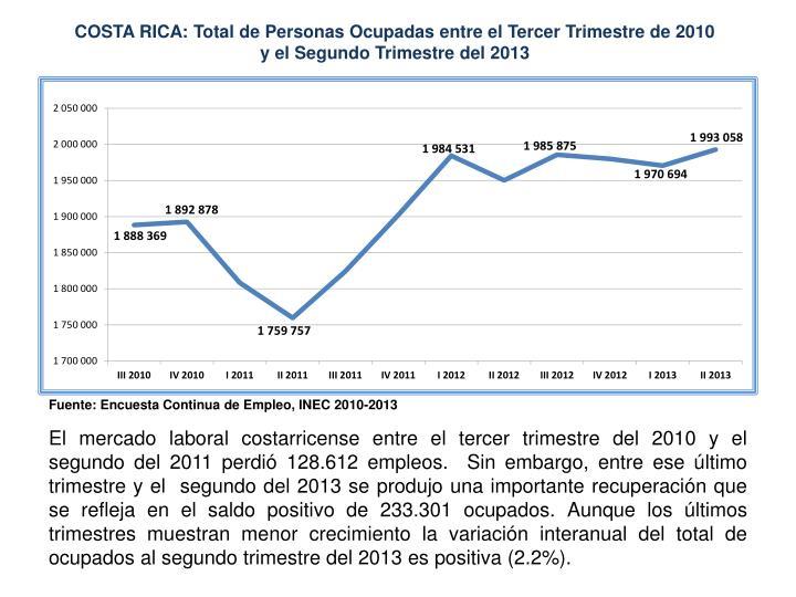 COSTA RICA: Total de Personas Ocupadas entre el Tercer Trimestre de 2010 y el Segundo Trimestre del