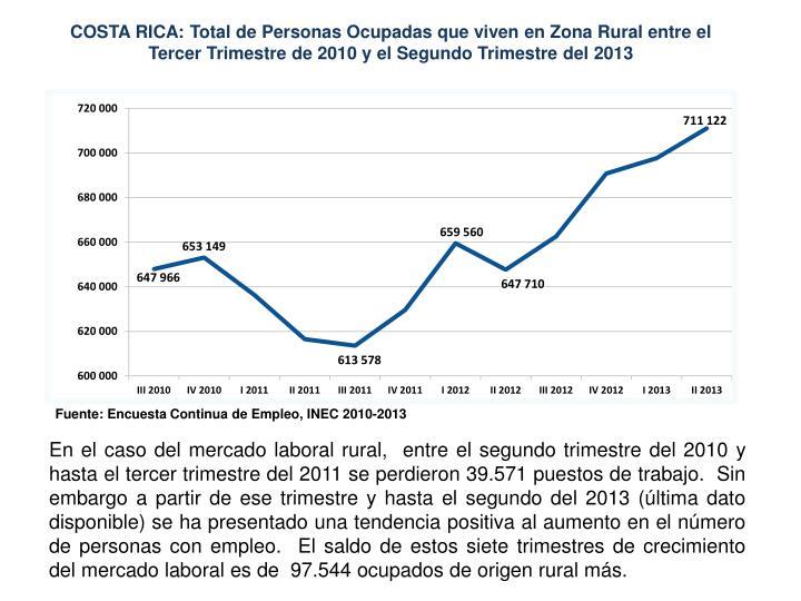 COSTA RICA: Total de Personas Ocupadas que viven en Zona Rural entre el Tercer Trimestre de 2010 y el Segundo Trimestre del