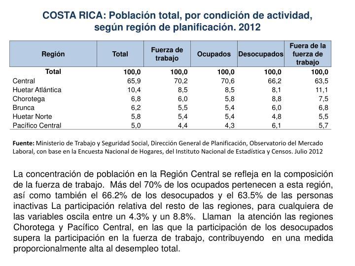 COSTA RICA: Población total, por condición de actividad,