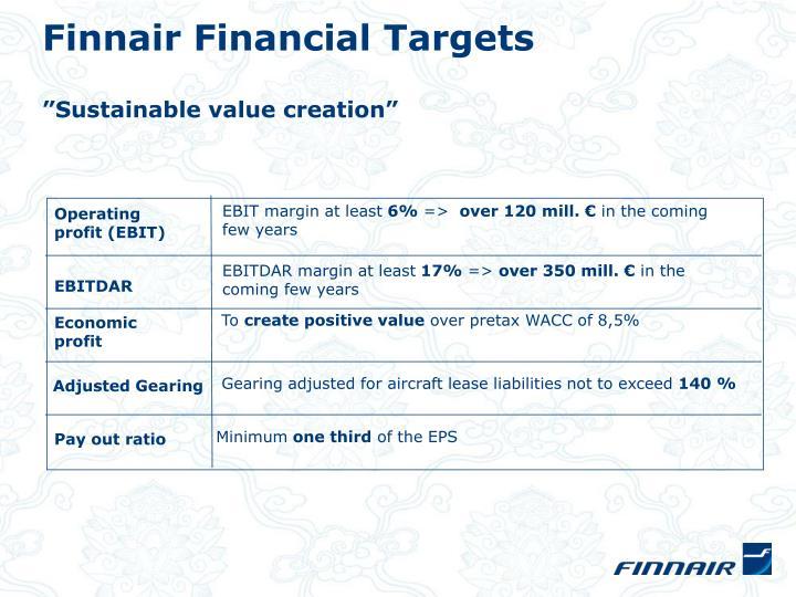Finnair Financial Targets