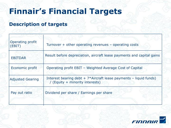 Finnair's Financial Targets
