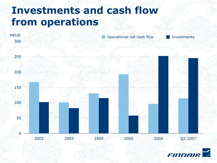 Investments and cash flow