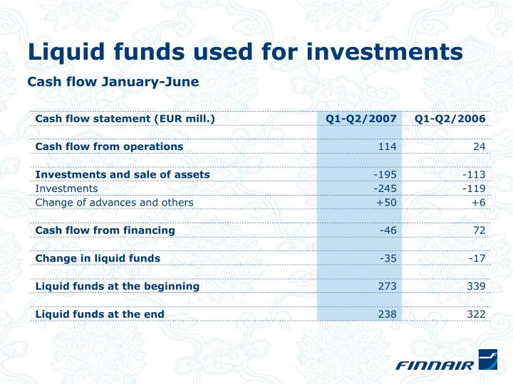 Liquid funds used for investments