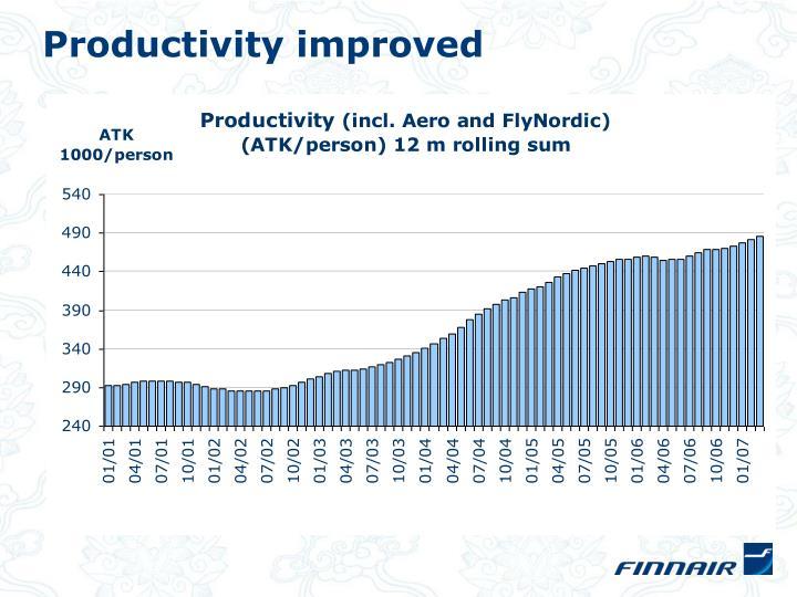 Productivity improved