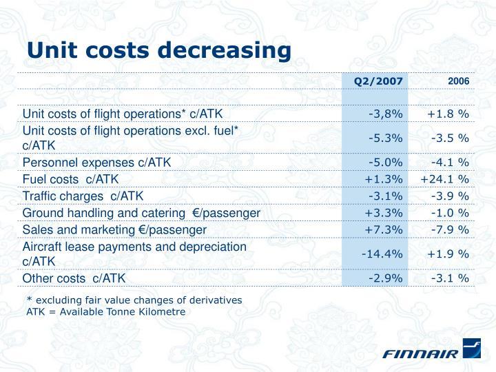 Unit costs decreasing