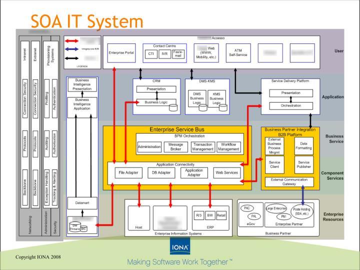 SOA IT System