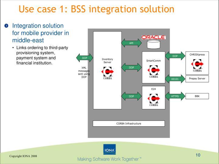 Use case 1: BSS integration solution