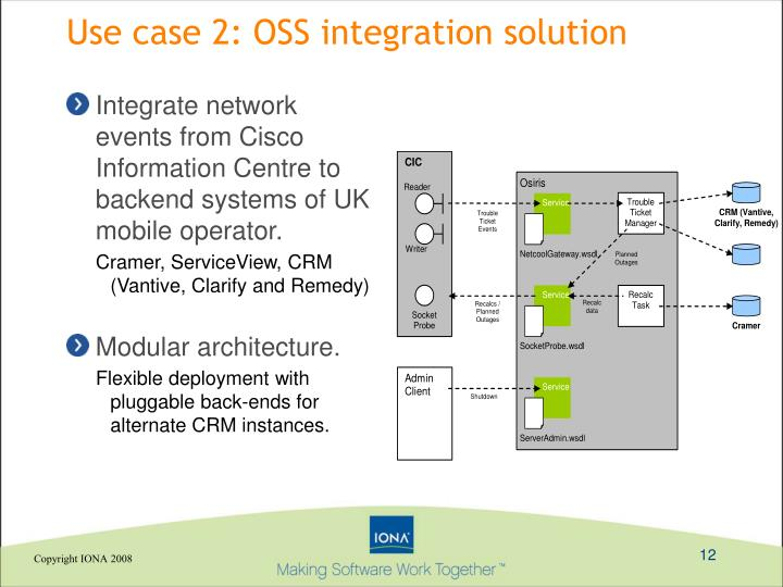 Use case 2: OSS integration solution