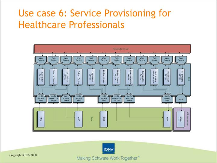 Use case 6: Service Provisioning for Healthcare Professionals