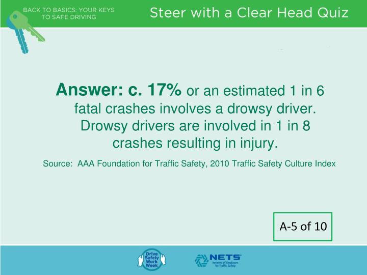 Answer: c. 17%