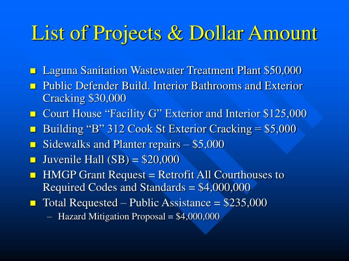 List of Projects & Dollar Amount
